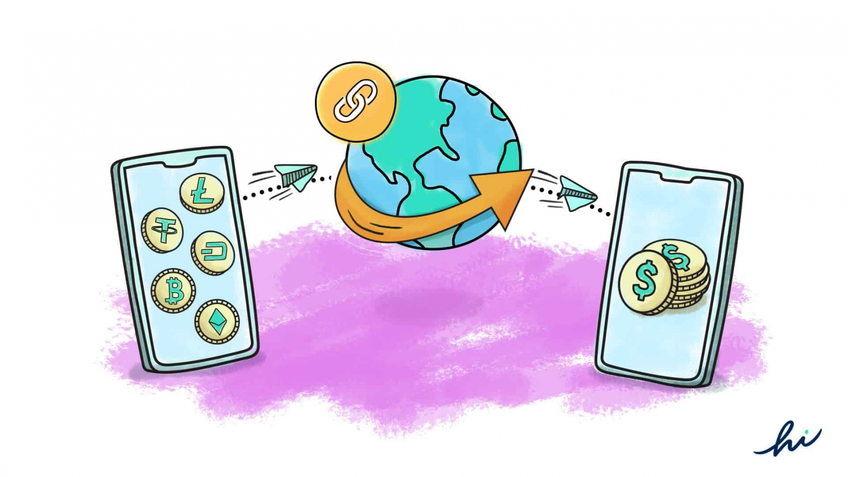 Remittance payments globally