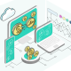 the future of banking services on digital devices