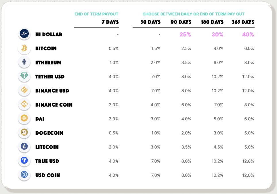 hi-earnings-table